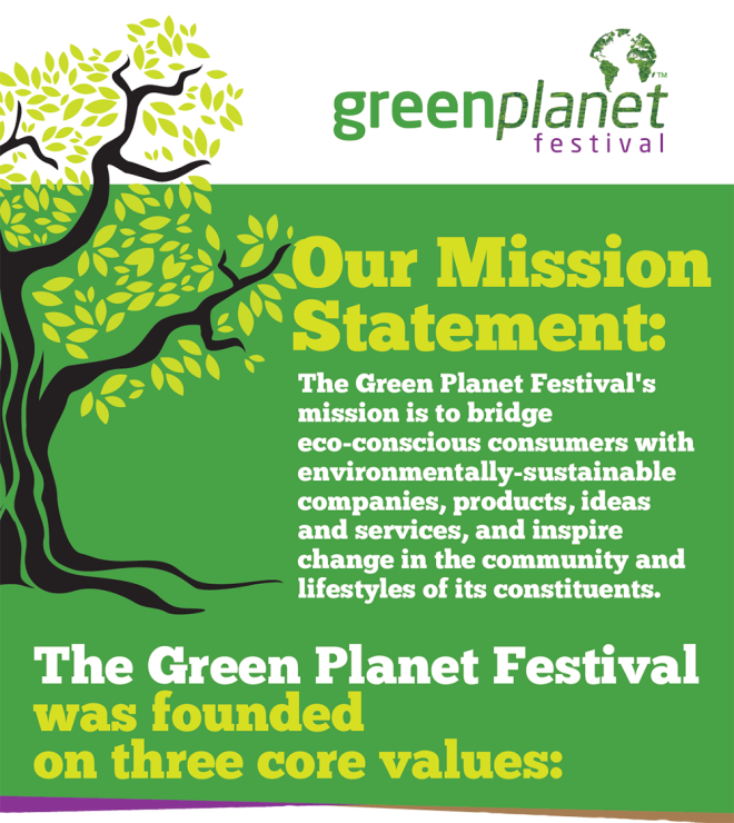 Green Planet Festival About